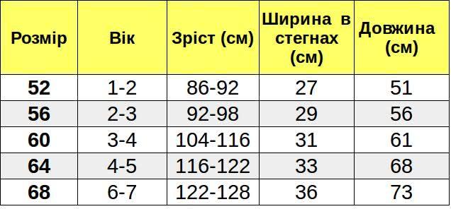 Таблиця розмірів_Д080009 width=