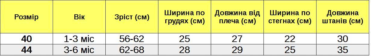 Таблиця розмірів_Я030007 width=