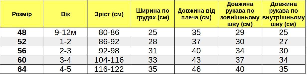 Таблиця розмірів_Д010025 width=