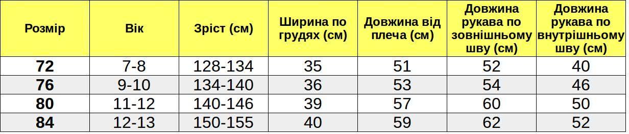 Таблиця розмірів_Д070017 width=