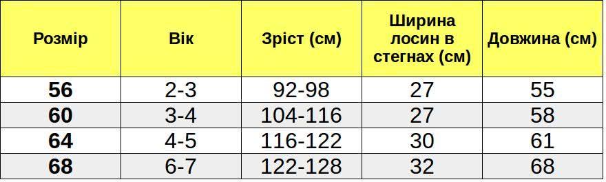 Таблиця розмірів_Д080010 width=
