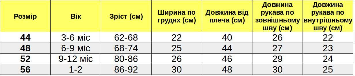 Таблиця розмірів_Я010009 width=