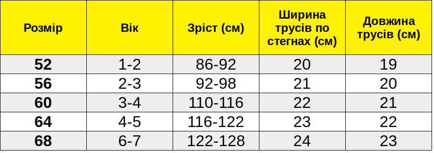 Таблиця розмірів_Д030019 width=