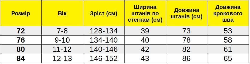 Таблиця розмірів_Д060011 width=