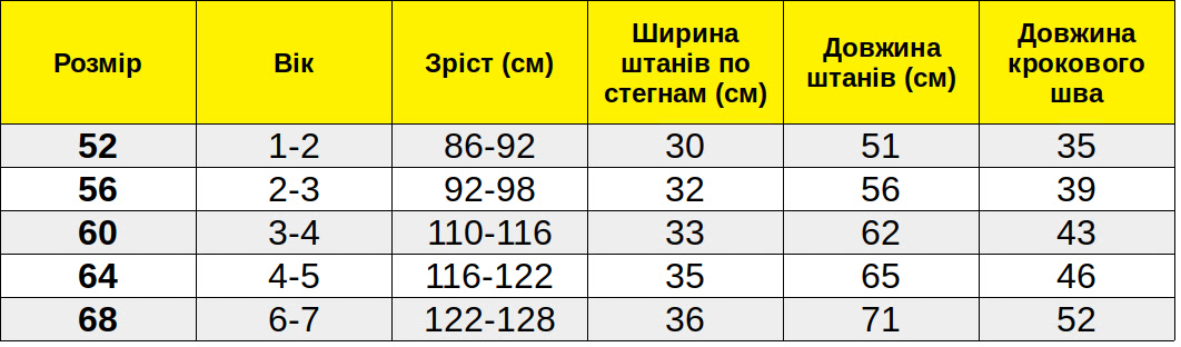 Таблиця розмірів_Д060014 width=