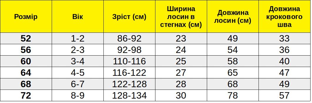 Таблиця розмірів_Д080013 width=