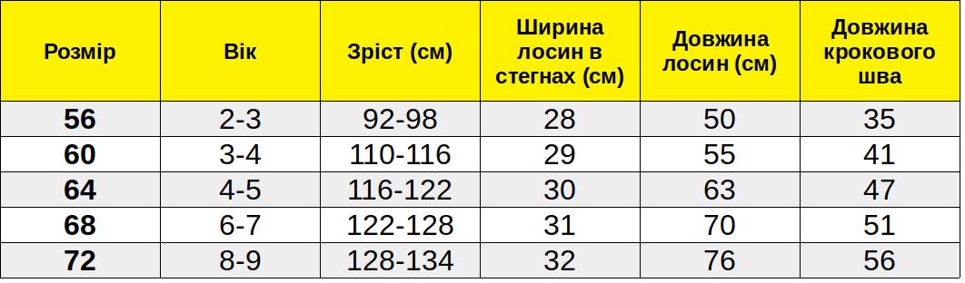 Таблиця розмірів_Д080018 width=