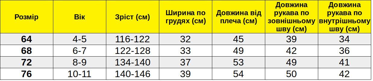 Таблиця розмірів_Д010050 width=