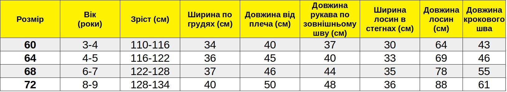 Таблиця розмірів_Д020046 width=