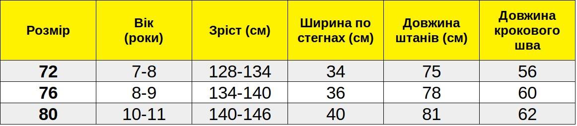 Таблиця розмірів_Д060016 width=