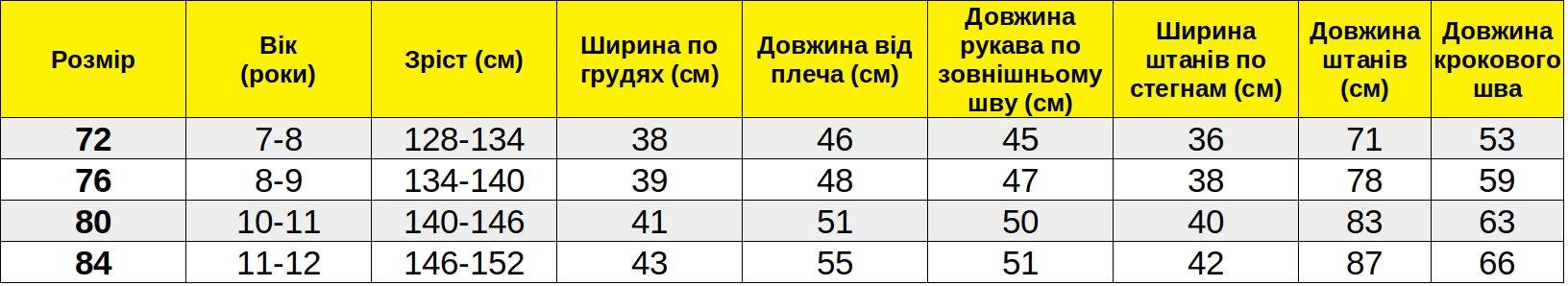Таблиця розмірів_Д060017 width=