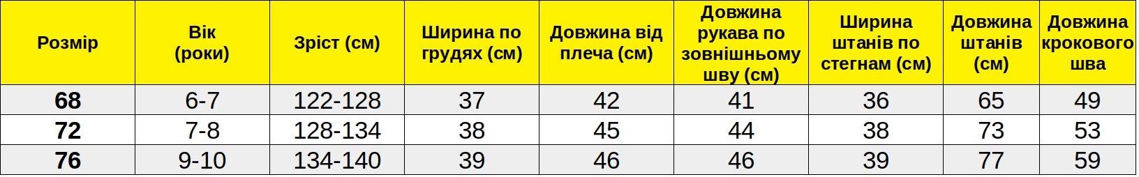 Таблиця розмірів_Д060018 width=