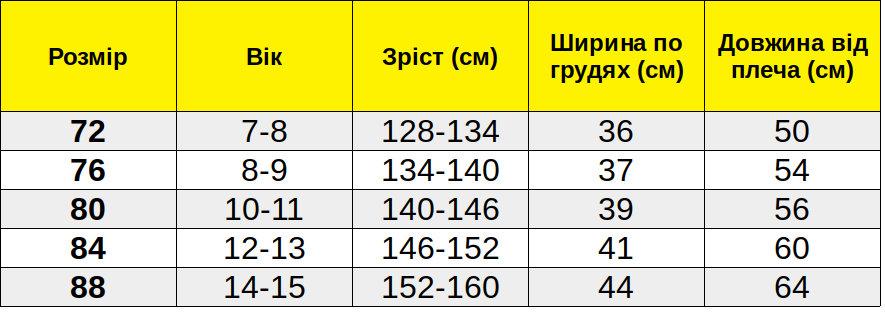Таблиця розмірів_Д070026 width=