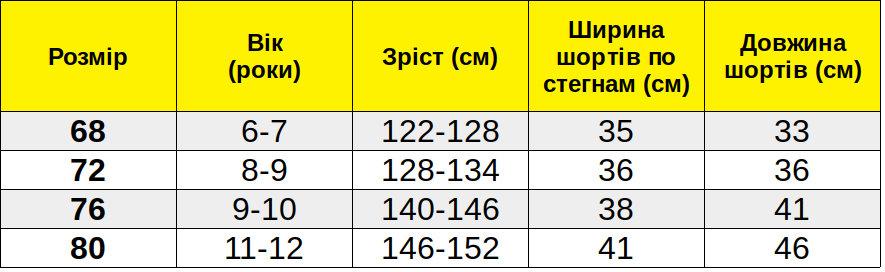 Таблиця розмірів_Д080020 width=