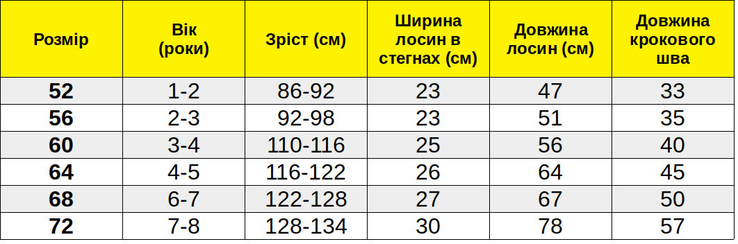 Таблиця розмірів_Д080021 width=