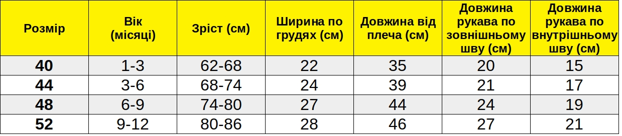 Таблиця розмірів_Я010012 width=