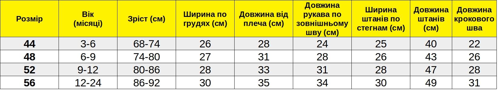 Таблиця розмірів_Я030011 width=
