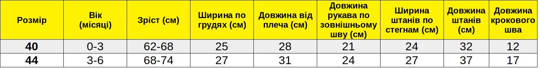 Таблиця розмірів_Я030014 width=