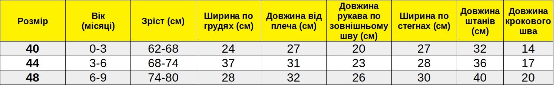 Таблиця розмірів_Я030015 width=